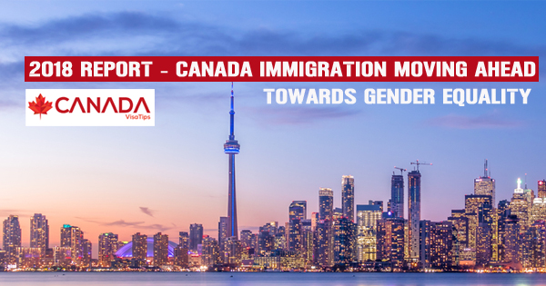 Canada Immigration, Express Entry Draw
